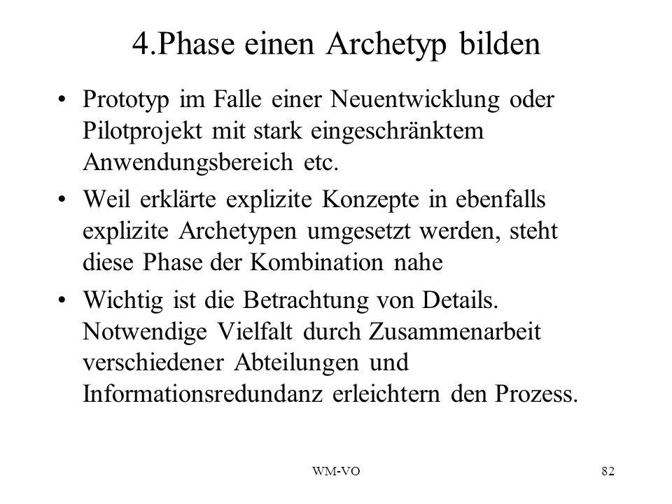 4.Phase einen Archetyp bilden