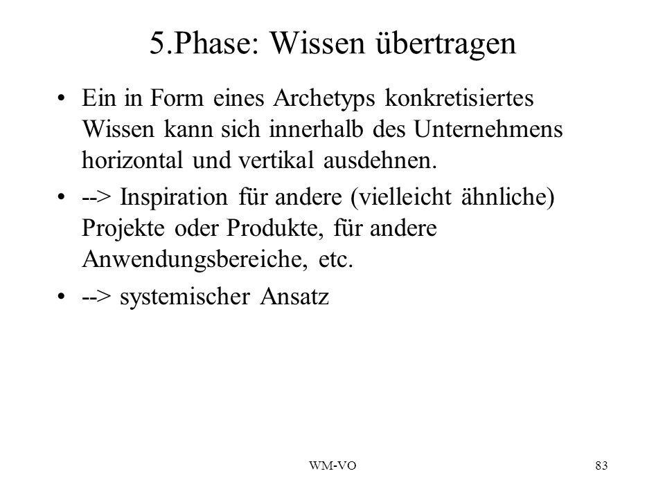 5.Phase: Wissen übertragen
