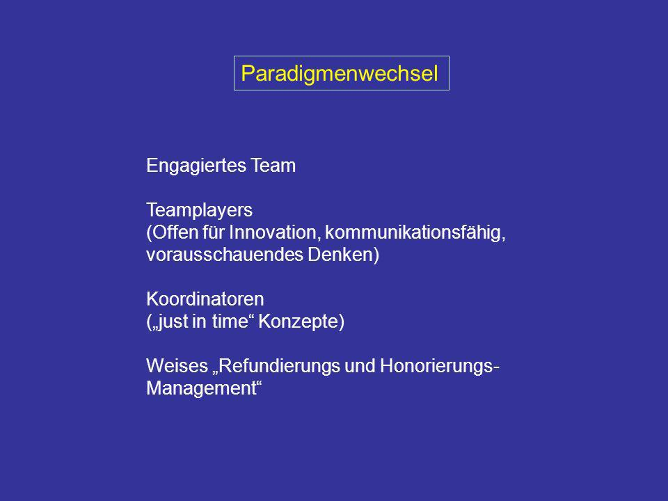 Paradigmenwechsel Engagiertes Team Teamplayers