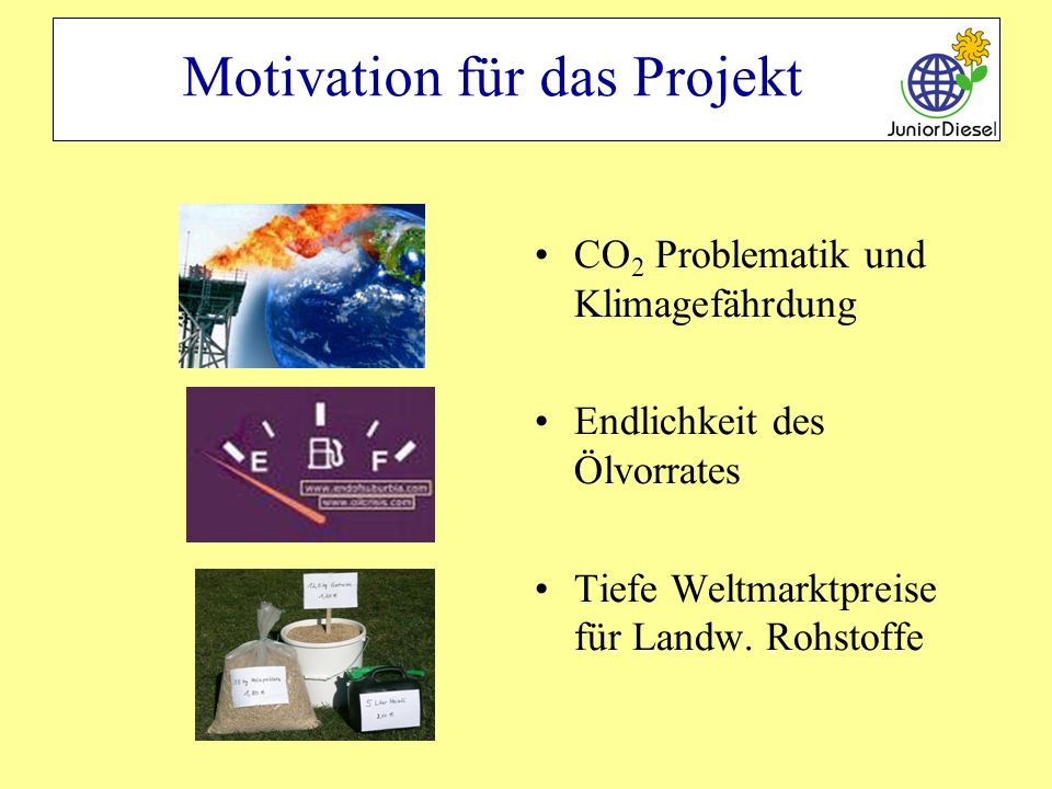 Motivation für das Projekt