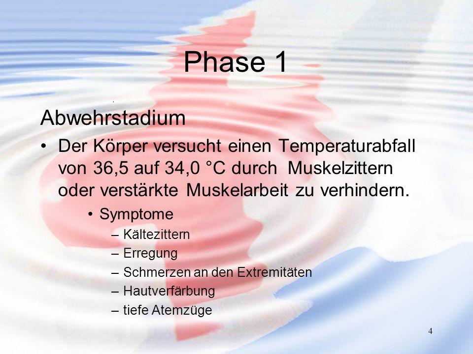 Phase 1 Abwehrstadium.