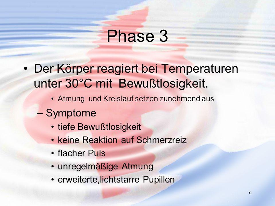Phase 3 Der Körper reagiert bei Temperaturen unter 30°C mit Bewußtlosigkeit. Atmung und Kreislauf setzen zunehmend aus.