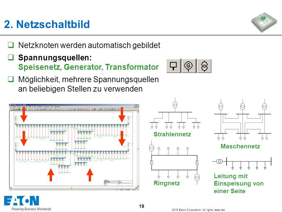 2. Netzschaltbild Netzknoten werden automatisch gebildet