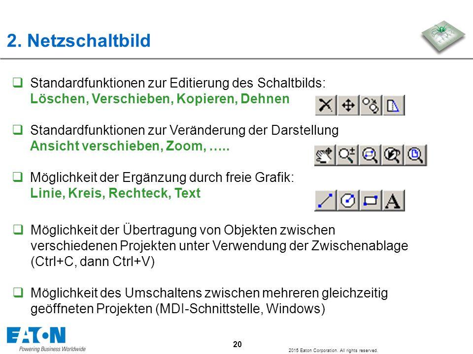 2. Netzschaltbild Standardfunktionen zur Editierung des Schaltbilds: