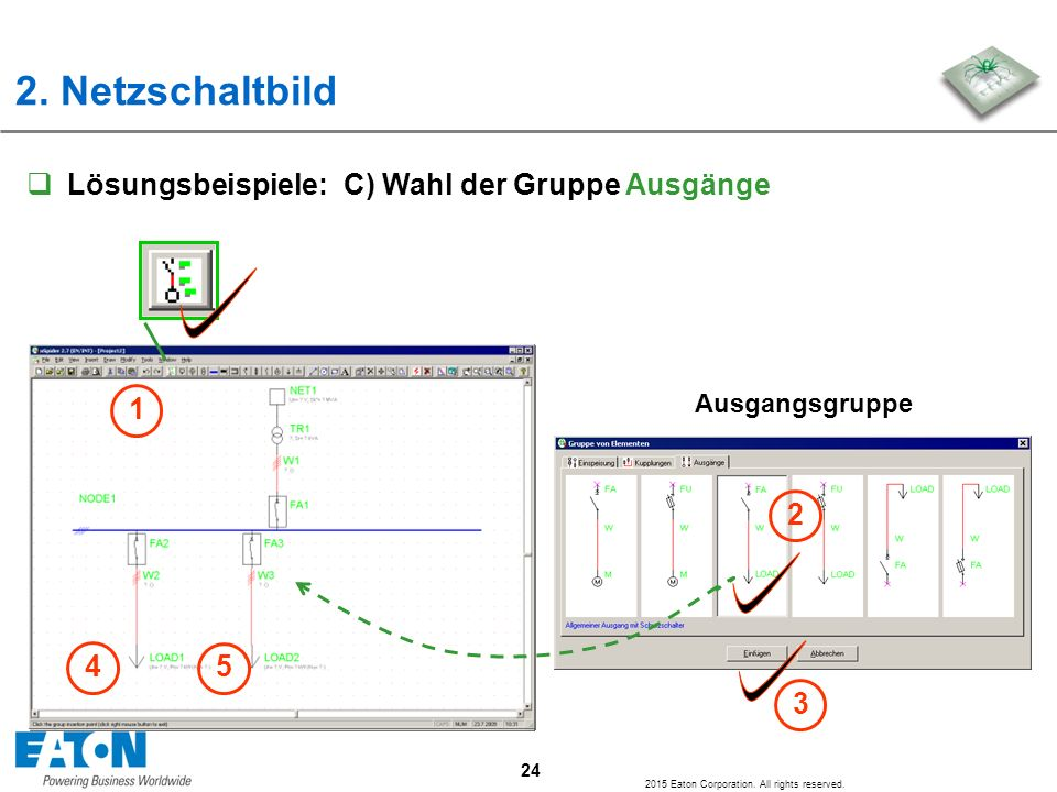 2. Netzschaltbild Lösungsbeispiele: C) Wahl der Gruppe Ausgänge 1 2 4