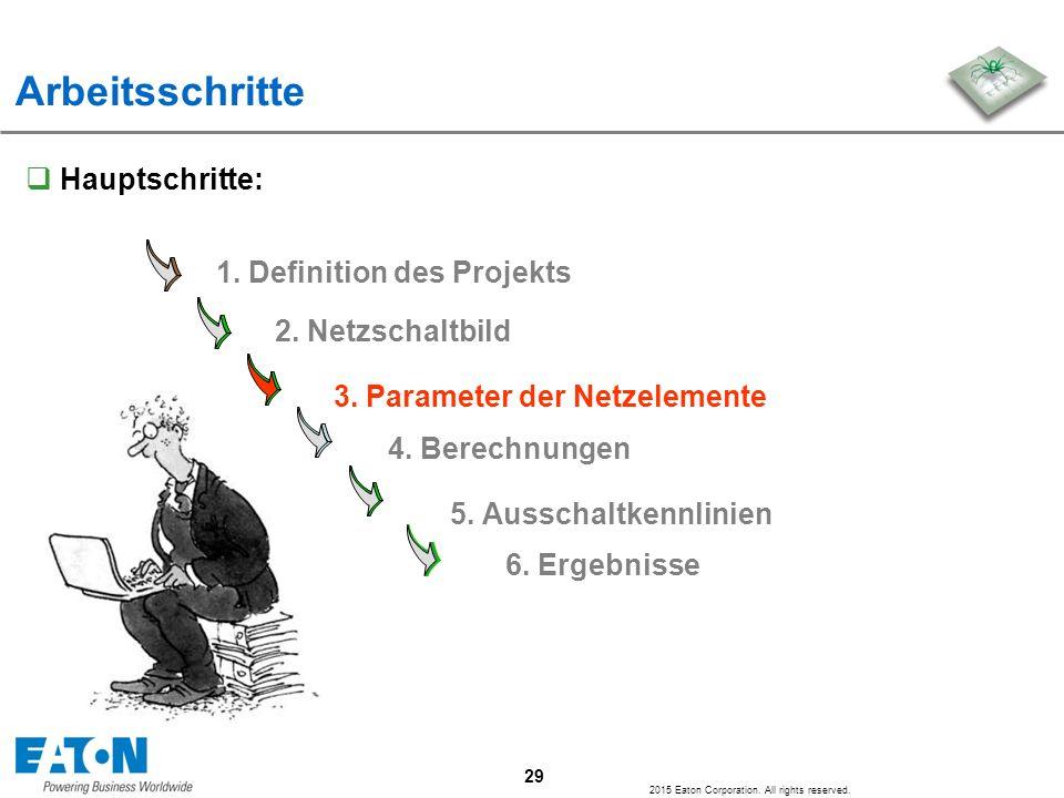 Arbeitsschritte Hauptschritte: 1. Definition des Projekts