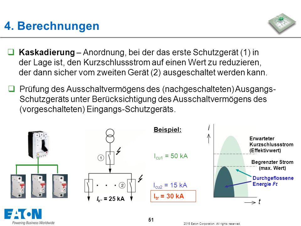 Begrenzter Strom (max. Wert)