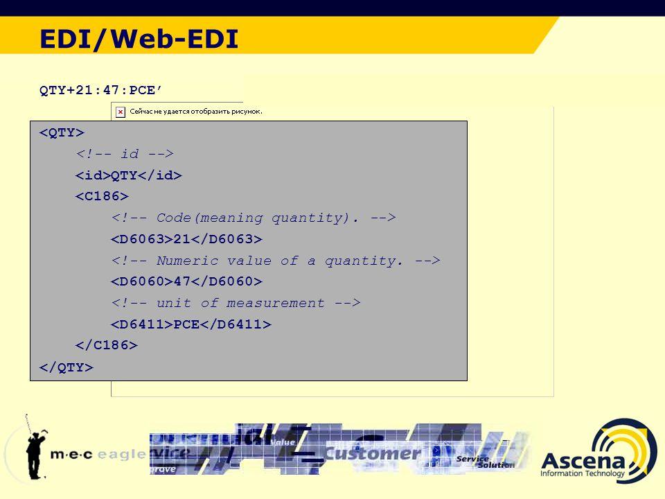 EDI/Web-EDI Der ideale Lösungsansatz QTY+21:47:PCE' <QTY>
