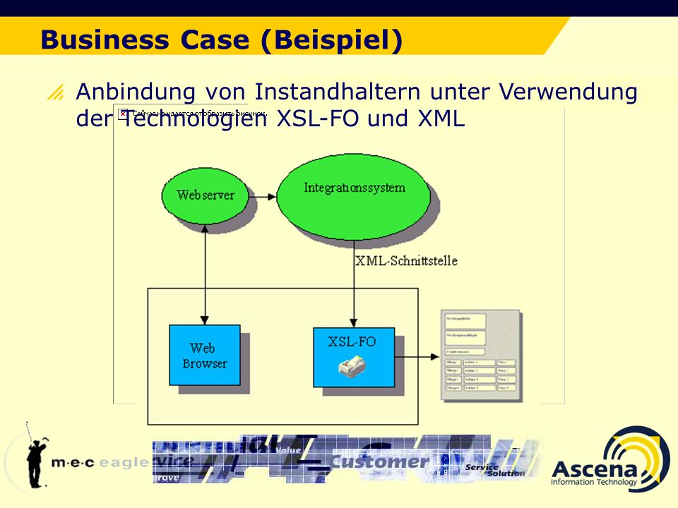 Business Case (Beispiel)