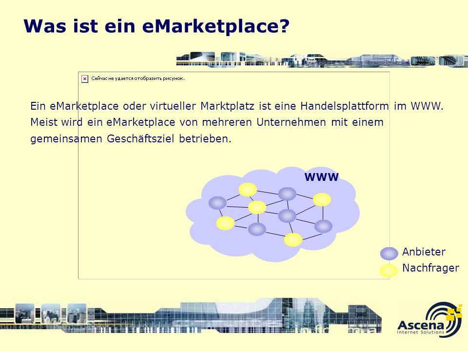 Was ist ein eMarketplace