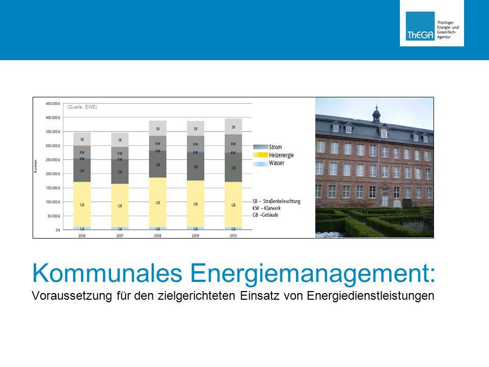 (Quelle: EWE) Kommunales Energiemanagement: Voraussetzung für den zielgerichteten Einsatz von Energiedienstleistungen.