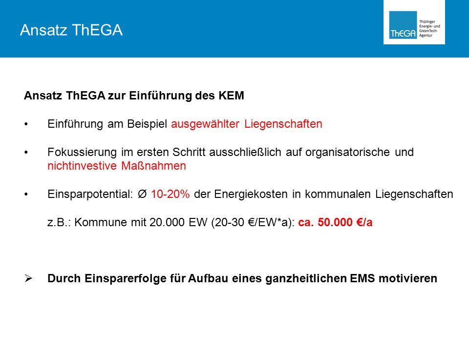 Ansatz ThEGA Ansatz ThEGA zur Einführung des KEM
