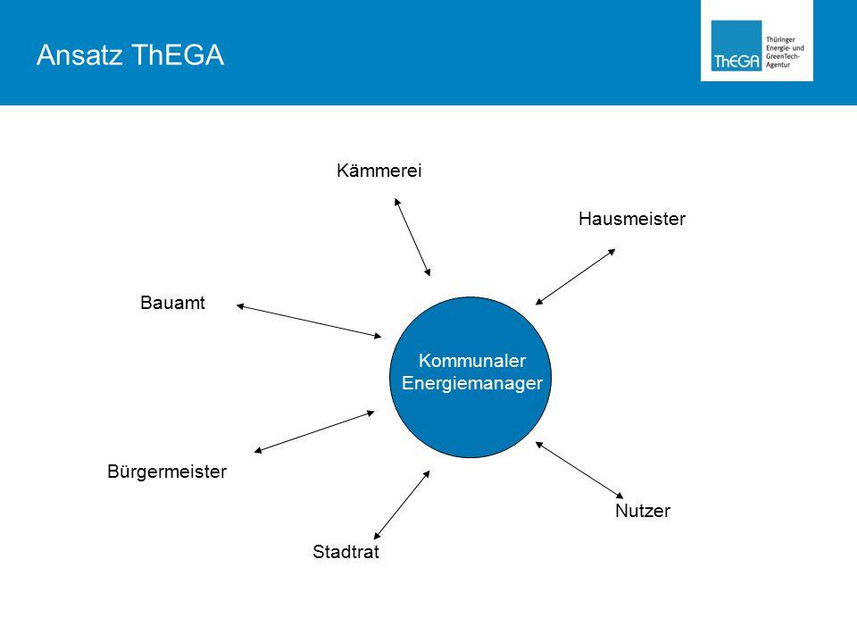 Ansatz ThEGA Kämmerei Hausmeister Bauamt Kommunaler Energiemanager
