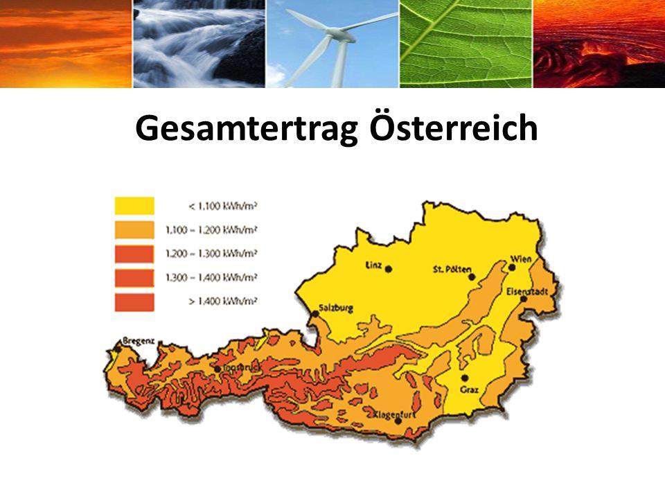 Gesamtertrag Österreich