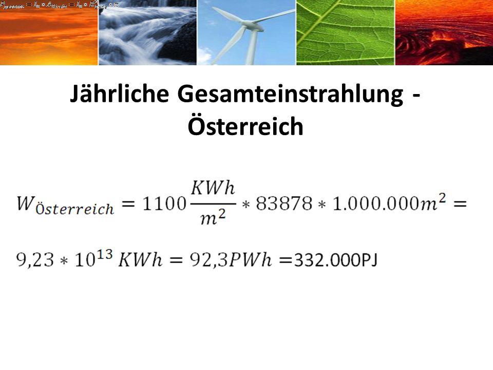 Jährliche Gesamteinstrahlung -Österreich