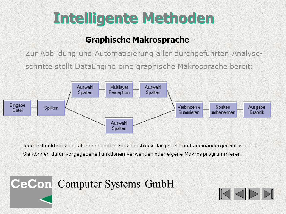 Intelligente Methoden Graphische Makrosprache