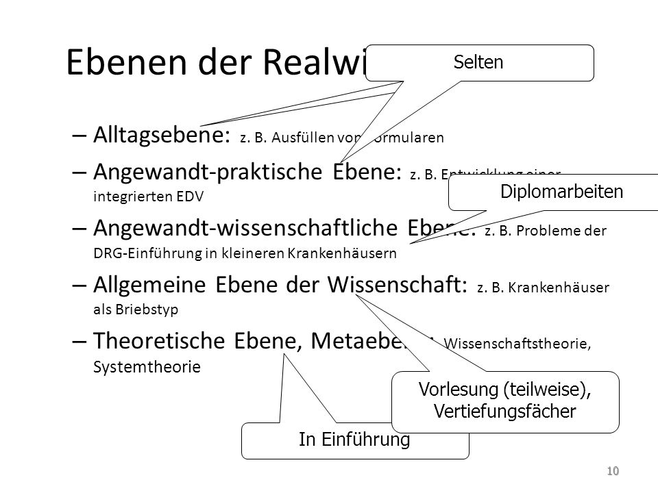 Ebenen der Realwissenschaften: