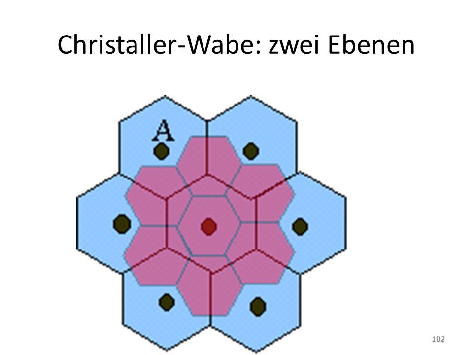 Christaller-Wabe: zwei Ebenen