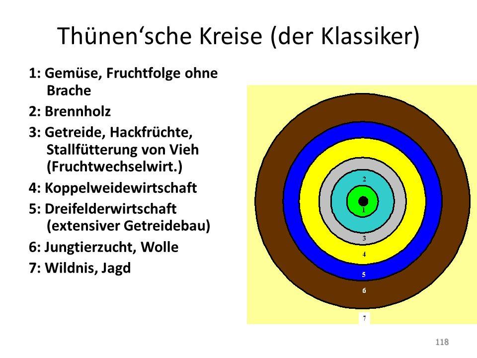 Thünen'sche Kreise (der Klassiker)