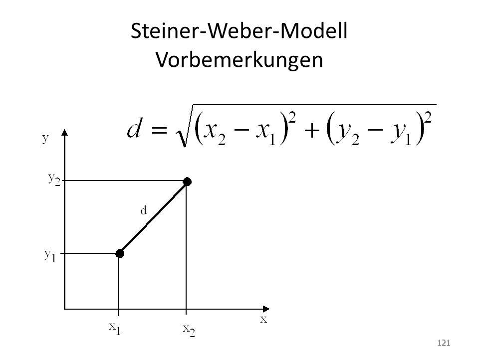 Steiner-Weber-Modell Vorbemerkungen