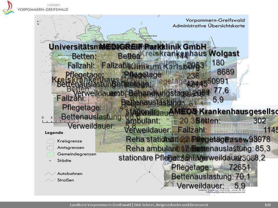 Universitätsmedizin Greifswald Betten: 901 Fallzahl: 36945