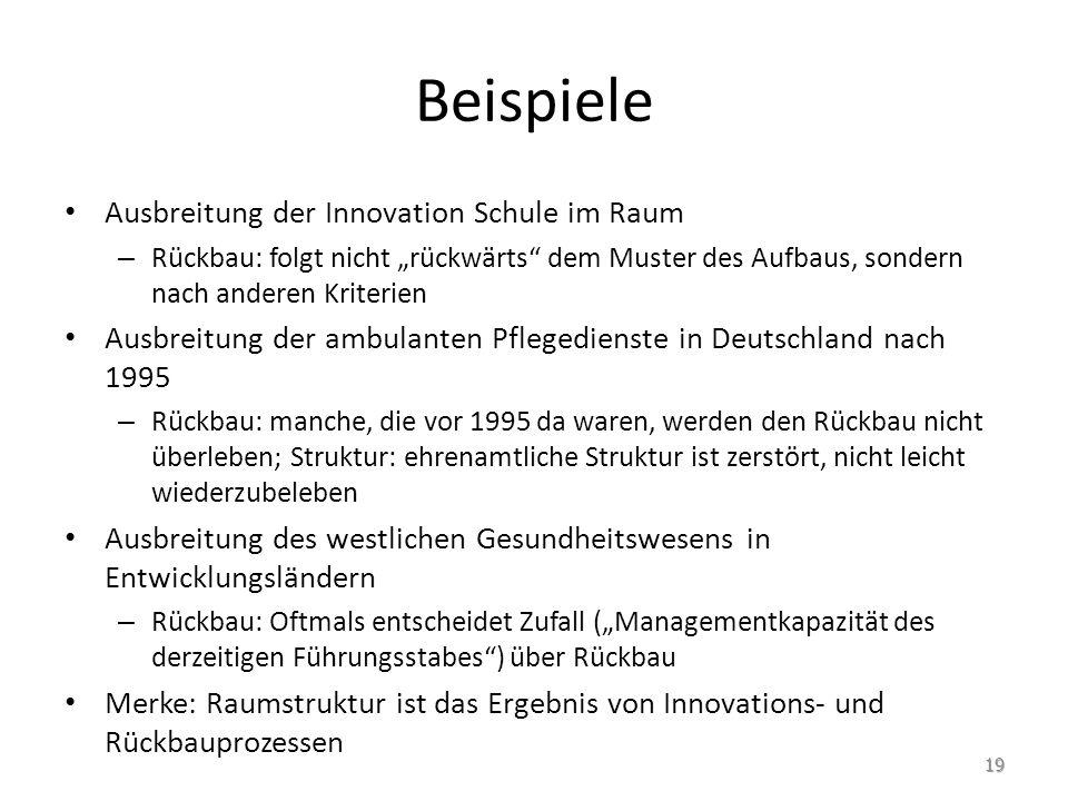 Beispiele Ausbreitung der Innovation Schule im Raum