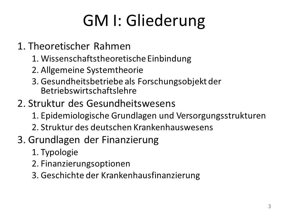 GM I: Gliederung Theoretischer Rahmen Struktur des Gesundheitswesens