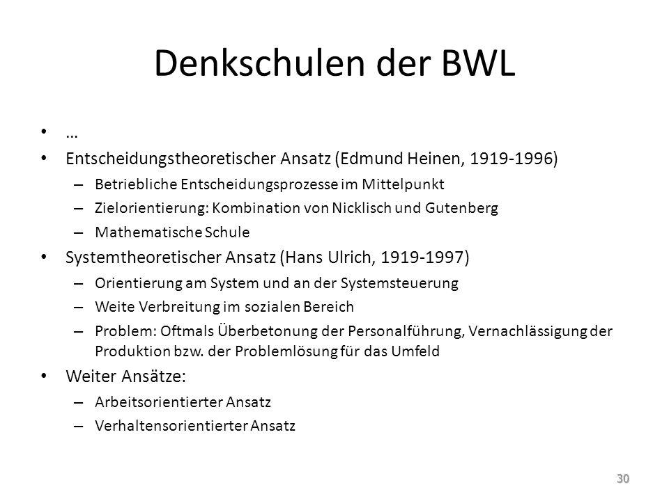 Denkschulen der BWL … Entscheidungstheoretischer Ansatz (Edmund Heinen, 1919-1996) Betriebliche Entscheidungsprozesse im Mittelpunkt.