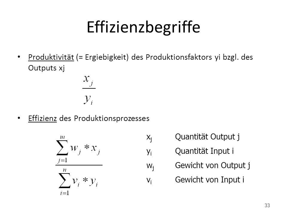 Effizienzbegriffe Produktivität (= Ergiebigkeit) des Produktionsfaktors yi bzgl. des Outputs xj. Effizienz des Produktionsprozesses.