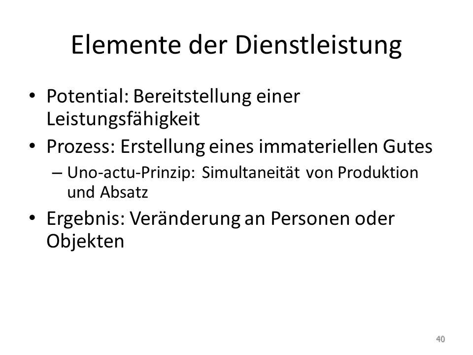 Elemente der Dienstleistung