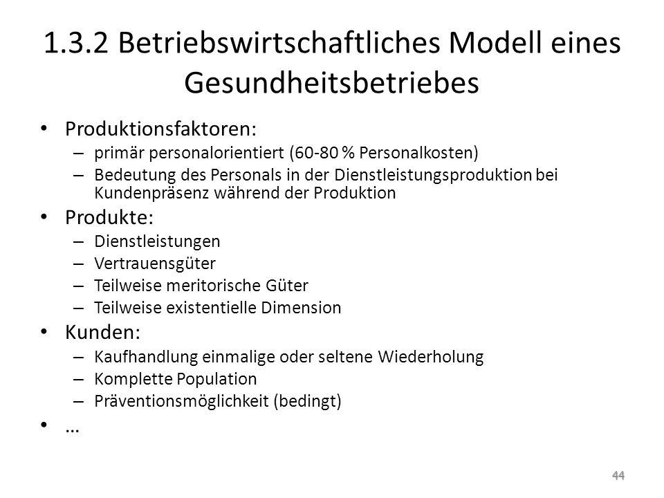 1.3.2 Betriebswirtschaftliches Modell eines Gesundheitsbetriebes