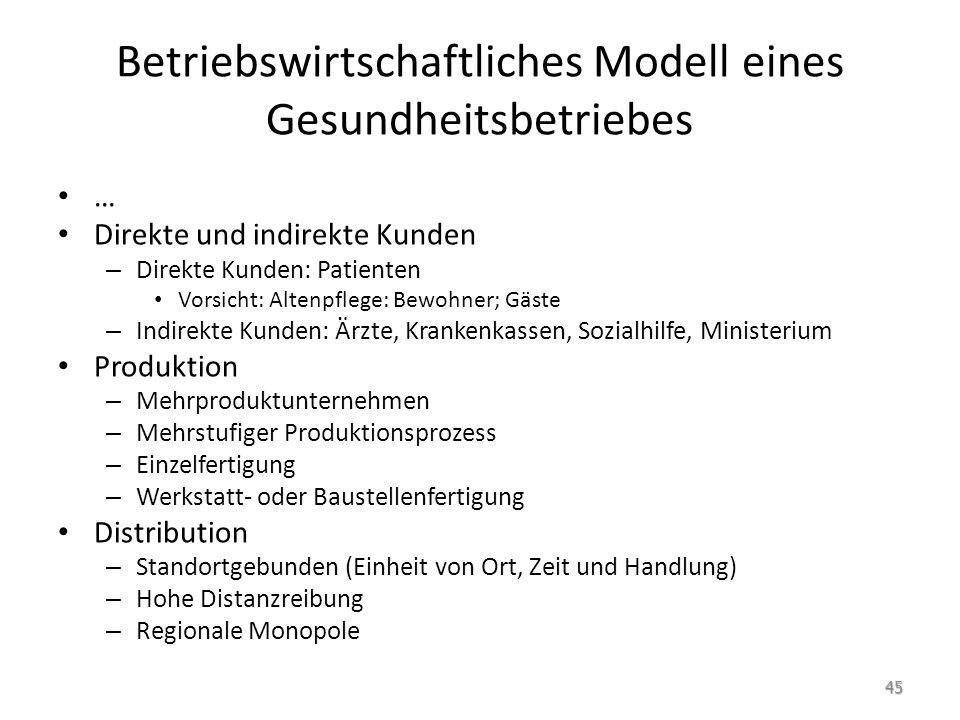 Betriebswirtschaftliches Modell eines Gesundheitsbetriebes