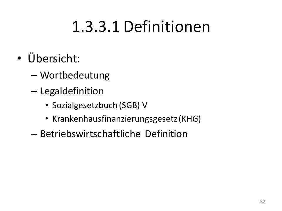 1.3.3.1 Definitionen Übersicht: Wortbedeutung Legaldefinition