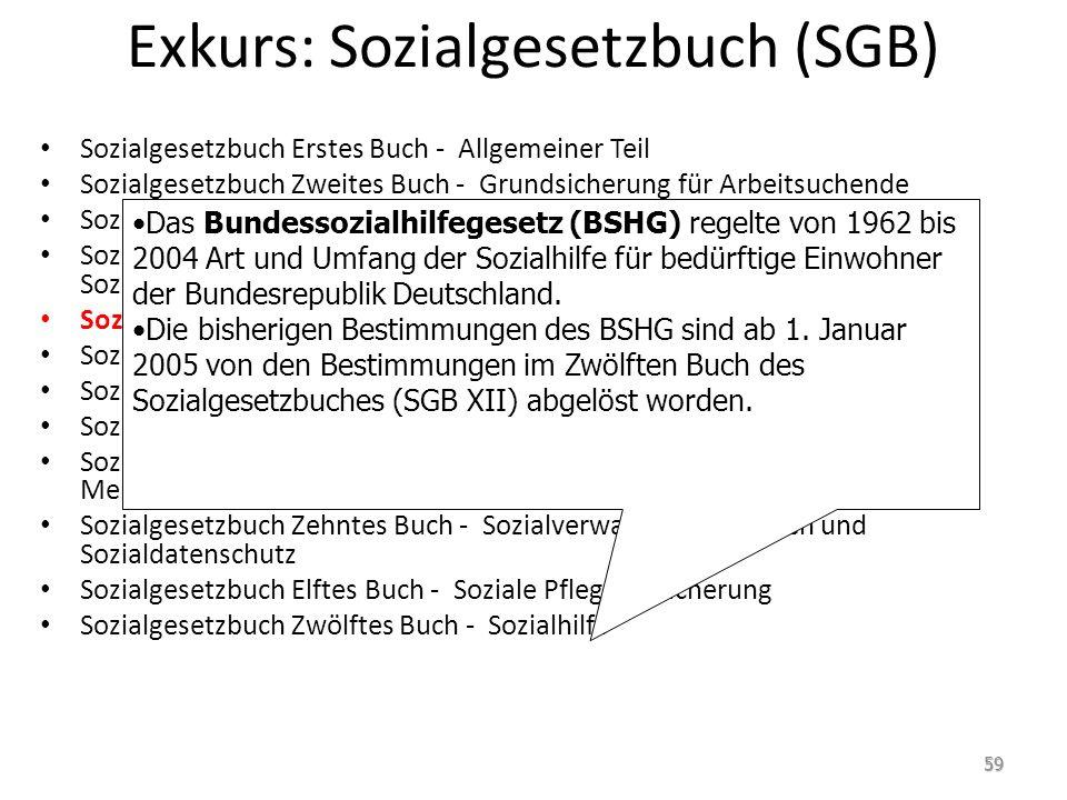 Exkurs: Sozialgesetzbuch (SGB)