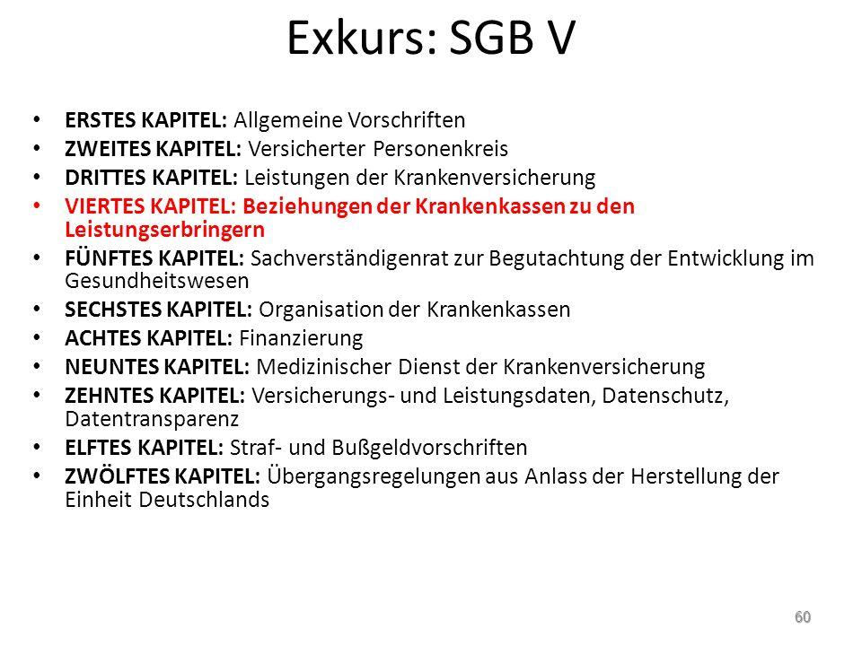 Exkurs: SGB V ERSTES KAPITEL: Allgemeine Vorschriften