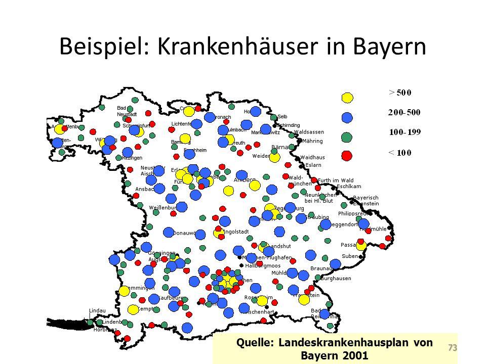 Beispiel: Krankenhäuser in Bayern