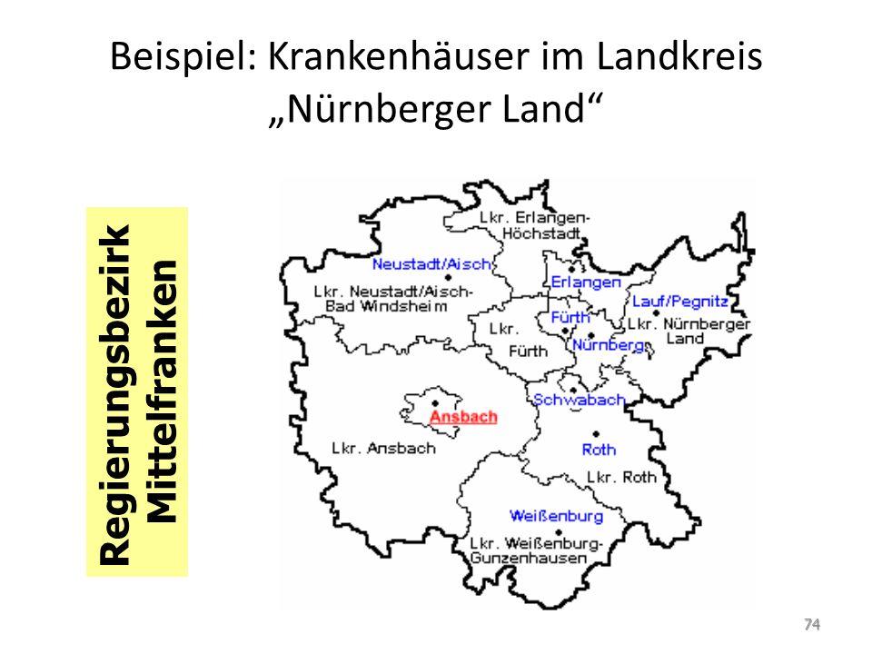 """Beispiel: Krankenhäuser im Landkreis """"Nürnberger Land"""