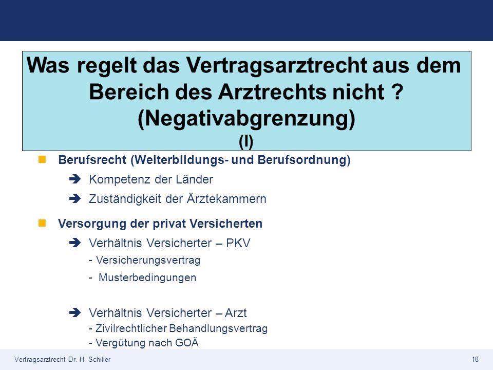 Was regelt das Vertragsarztrecht aus dem