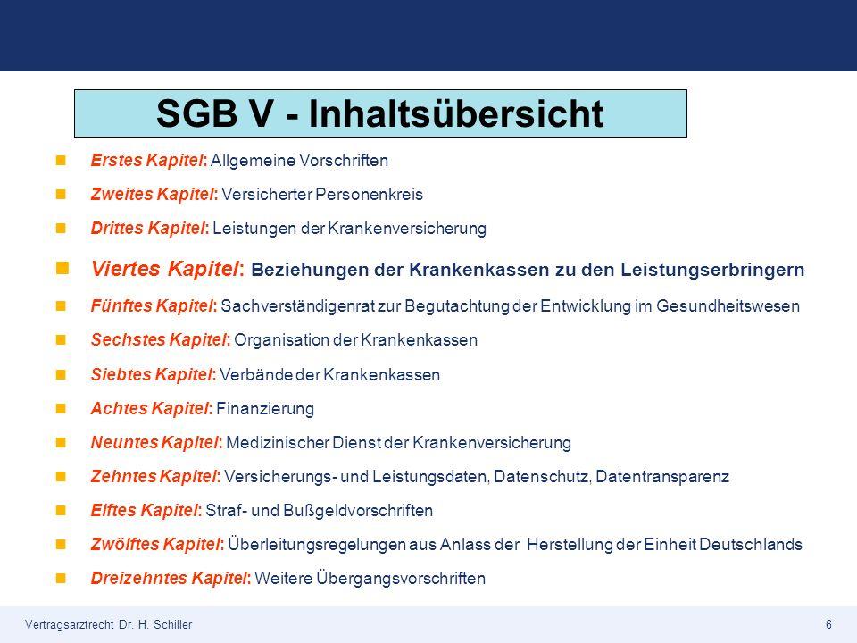SGB V - Inhaltsübersicht