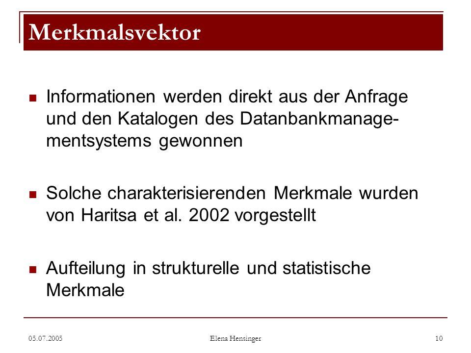 Merkmalsvektor Informationen werden direkt aus der Anfrage und den Katalogen des Datanbankmanage-mentsystems gewonnen.