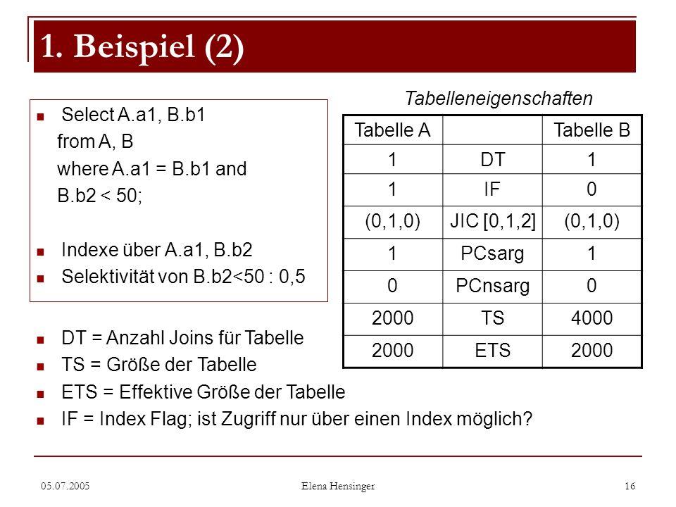 Tabelleneigenschaften