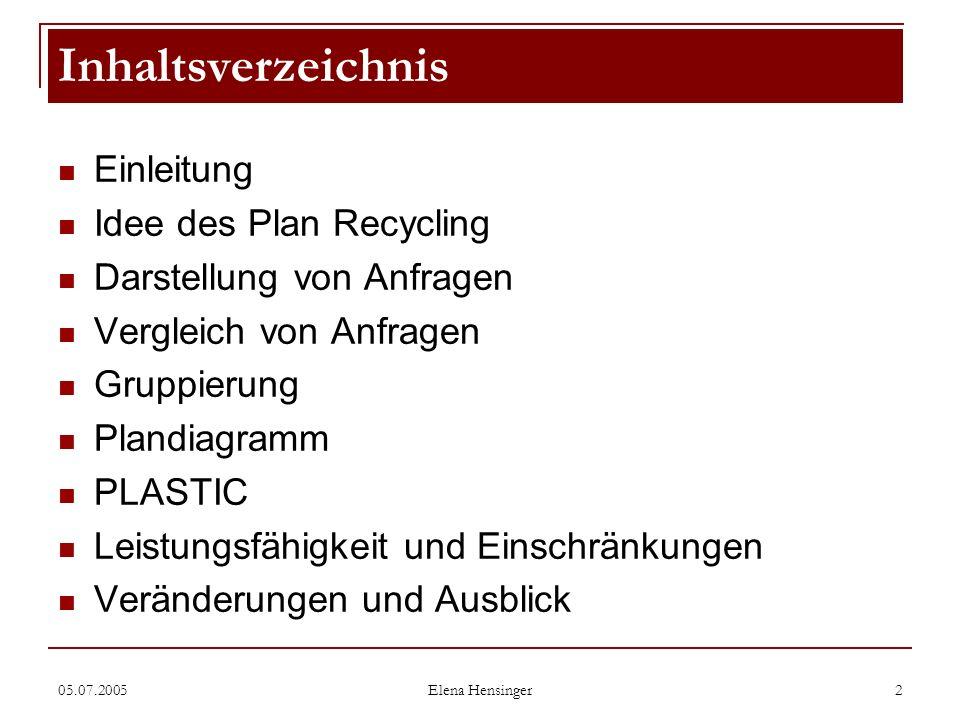 Inhaltsverzeichnis Einleitung Idee des Plan Recycling