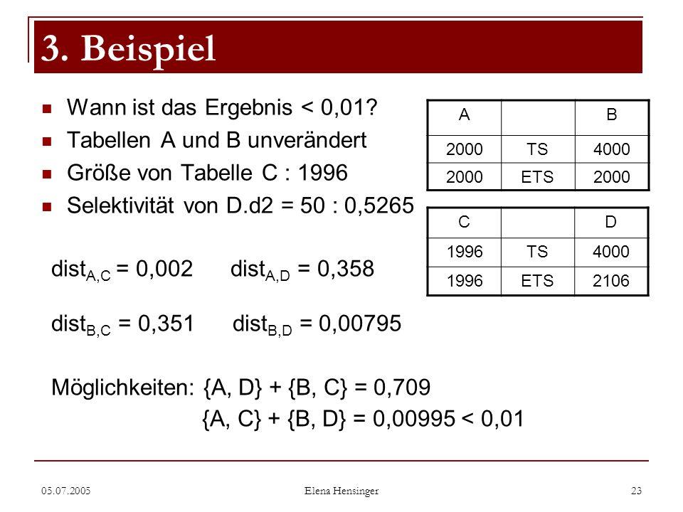 3. Beispiel Wann ist das Ergebnis < 0,01