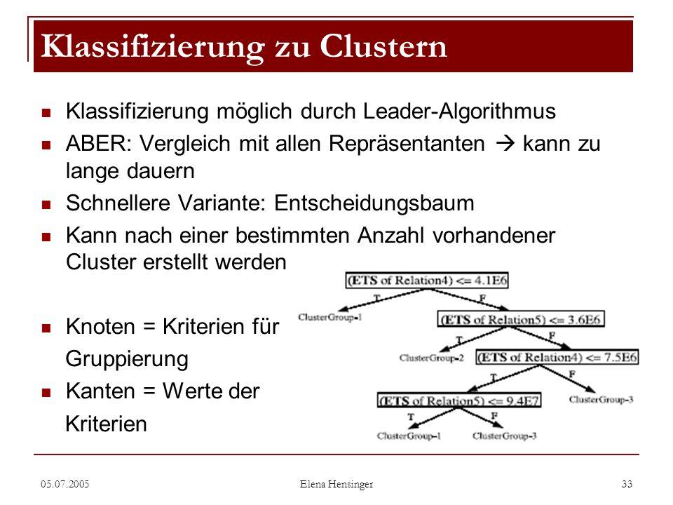 Klassifizierung zu Clustern