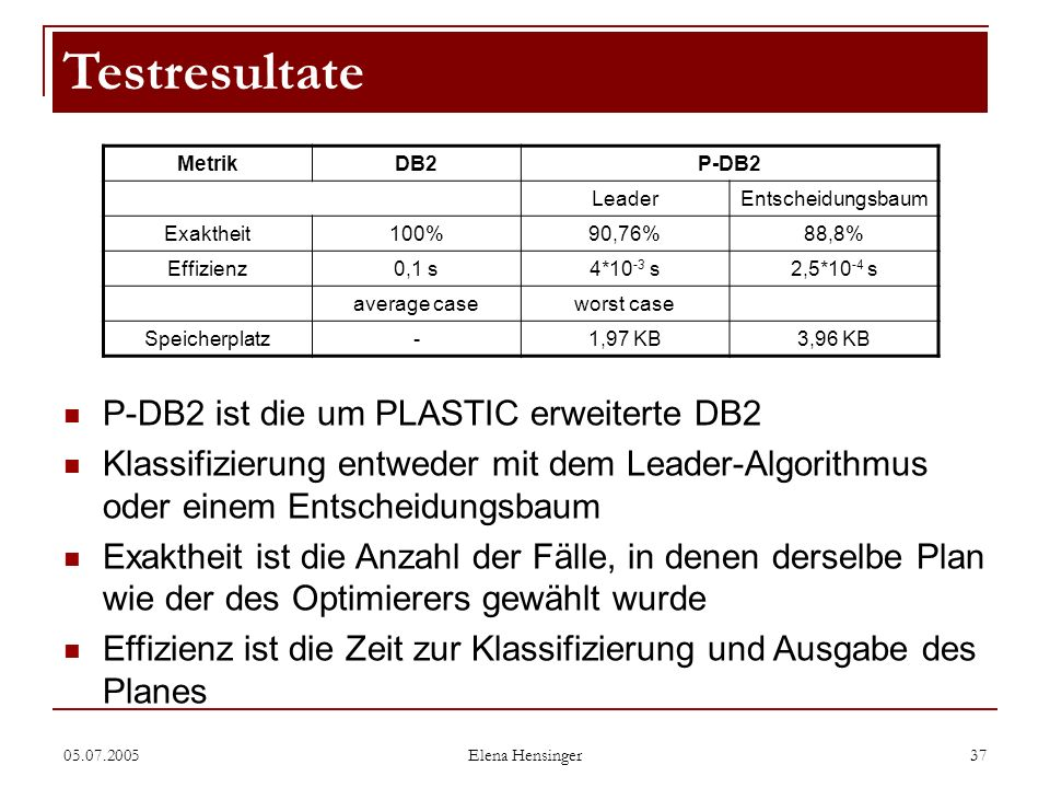 Testresultate P-DB2 ist die um PLASTIC erweiterte DB2