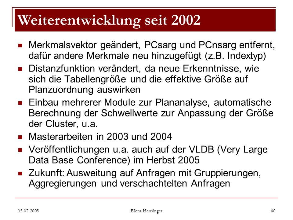 Weiterentwicklung seit 2002