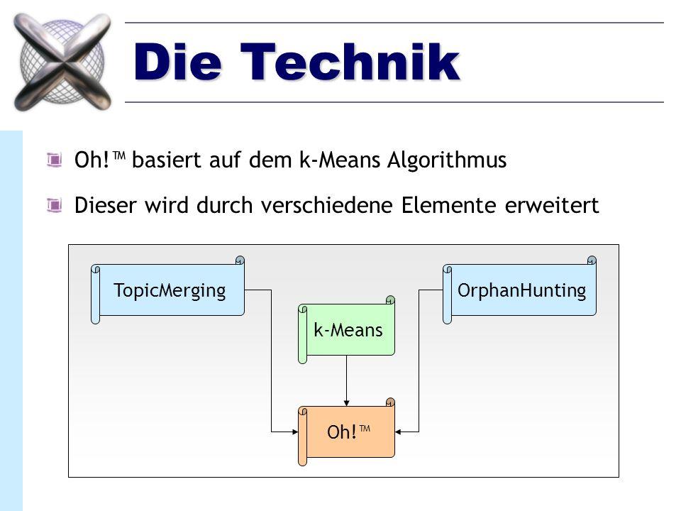 Die Technik Oh!™ basiert auf dem k-Means Algorithmus