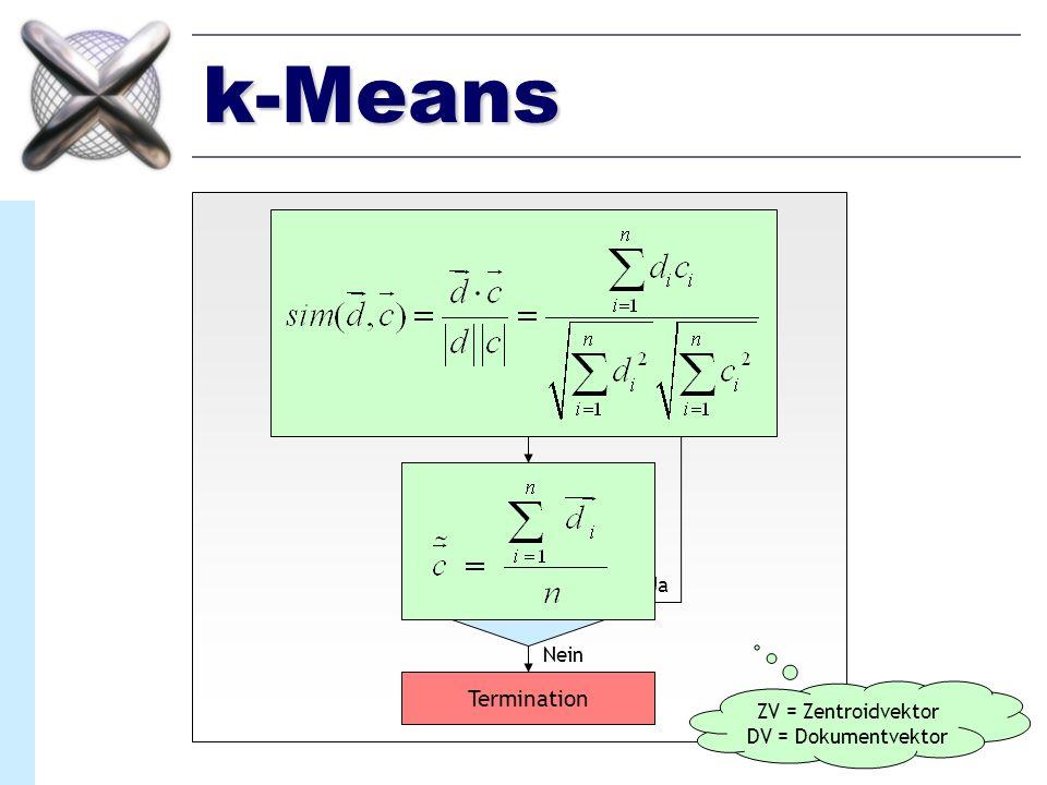 k-Means Erzeuge k ZV Ordne DV zufällig den ZV zu Berechne neue ZV