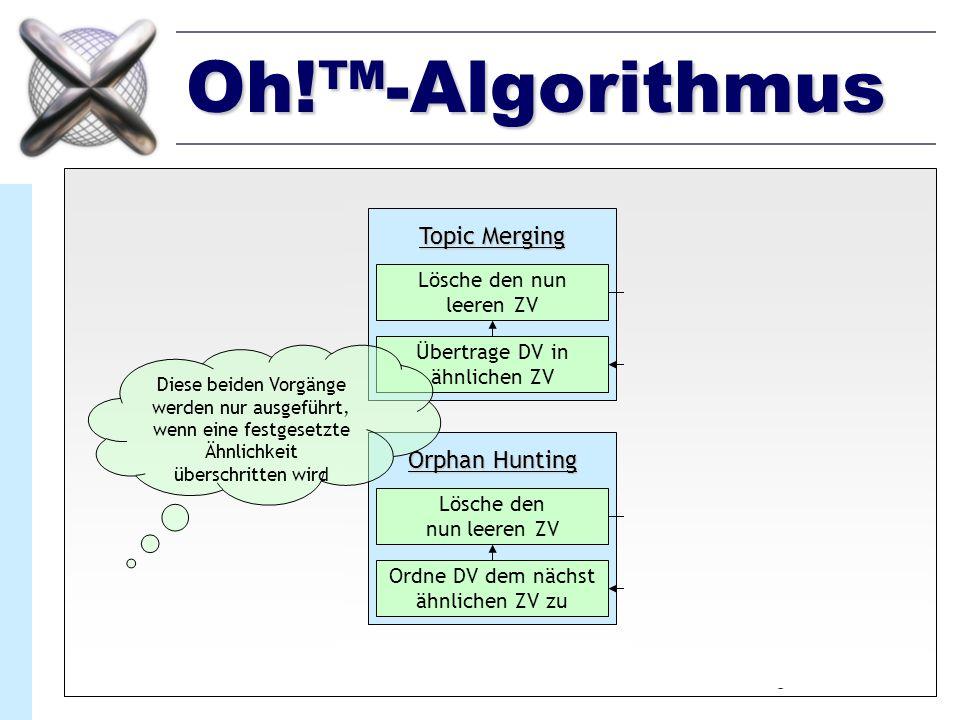 Oh!™-Algorithmus Topic Merging Orphan Hunting Erzeuge n ZV