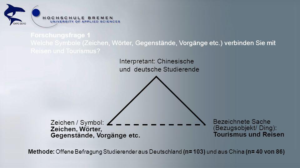 Interpretant: Chinesische und deutsche Studierende